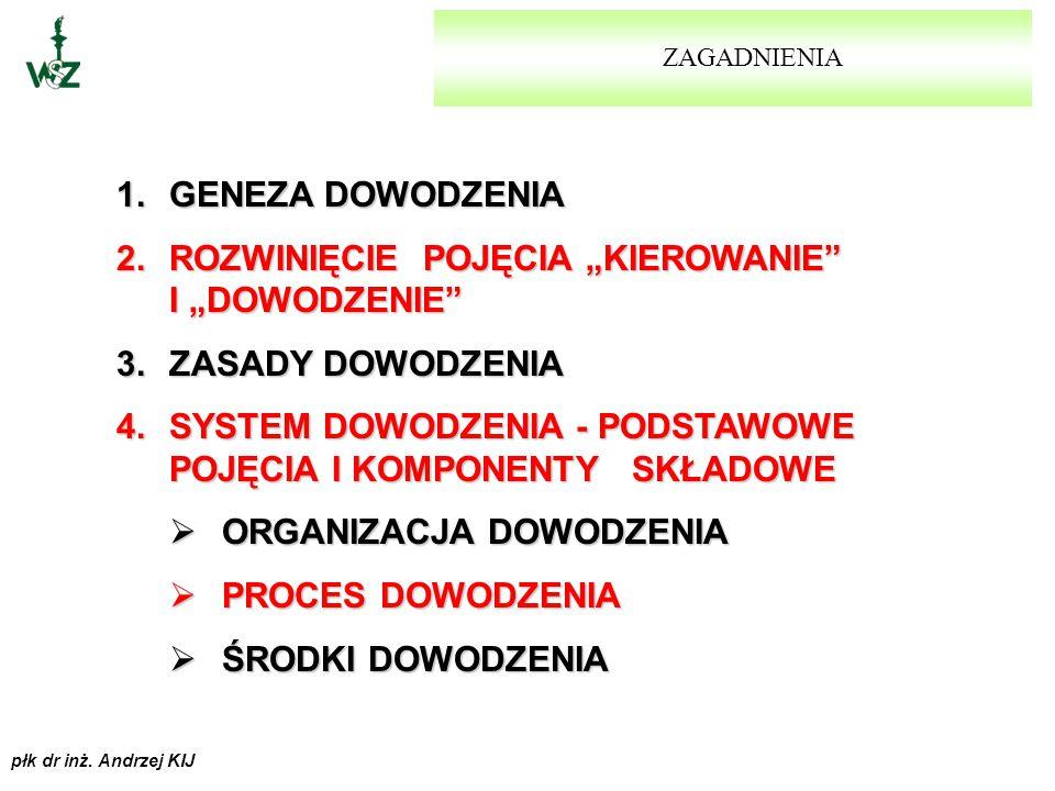 """płk dr inż. Andrzej KIJ ROZWINIĘCIE POJĘCIA """"DOWODZENIE"""