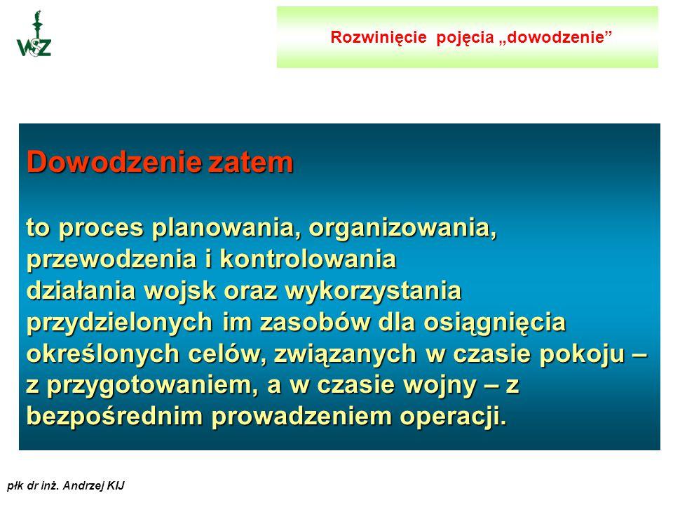 płk dr inż. Andrzej KIJ 1/Proces, w którym dowódca, wspomagany przez swój sztab, organizuje, koordynuje i kieruje działaniami podległych mu sił poprze