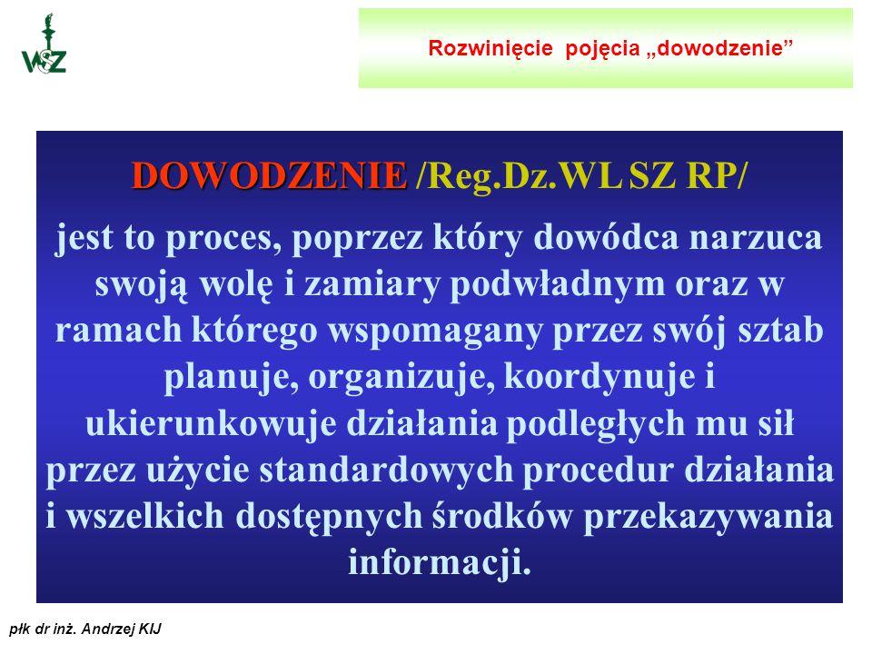 płk dr inż. Andrzej KIJ Dowodzenie zatem to proces planowania, organizowania, przewodzenia i kontrolowania działania wojsk oraz wykorzystania przydzie
