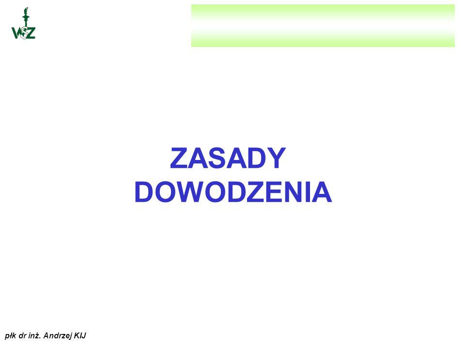 płk dr inż. Andrzej KIJ DOWODZENIE DOWODZENIE /Reg.Dz.WL SZ RP/ jest to proces, poprzez który dowódca narzuca swoją wolę i zamiary podwładnym oraz w r
