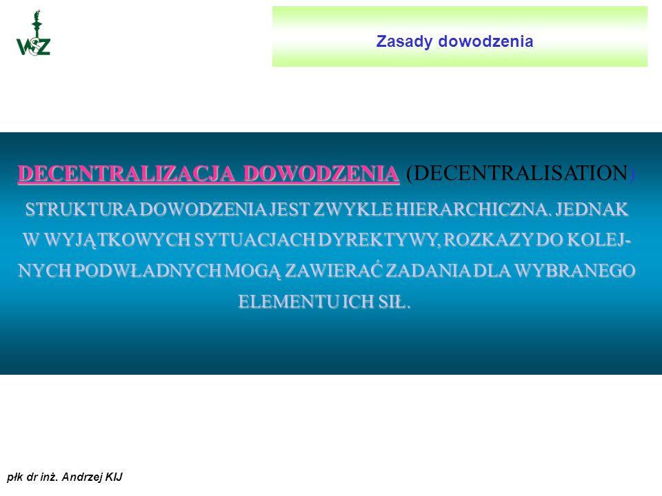 płk dr inż. Andrzej KIJ INTEGRACJA DOWODZENIA INTEGRACJA DOWODZENIA (INTEGRATION OF COMMAND) INTEGRACJA STRUKTUR DOWODZENIA ZAPEWNIA NAJLEPSZE WYKO- R