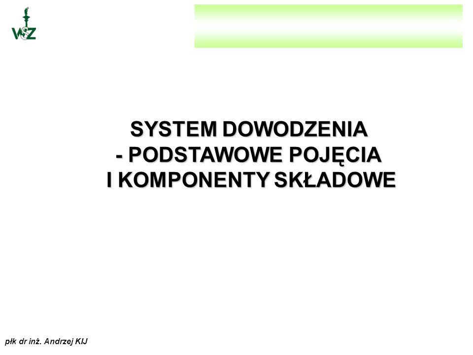 płk dr inż. Andrzej KIJ - PLANOWANIE CZASU POKOJU, KOORDYNACJA STANOWISK POLSKI I NATO; - PLANOWANIE CZASU POKOJU, KOORDYNACJA STANOWISK POLSKI I NATO