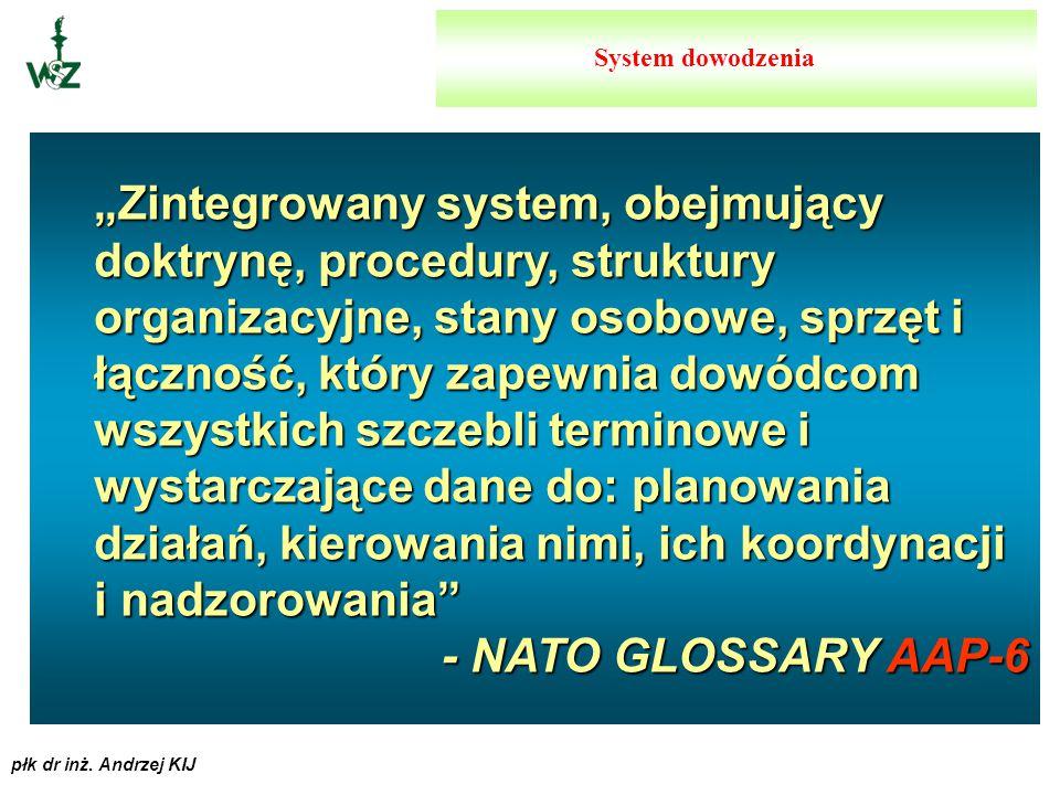 płk dr inż. Andrzej KIJ SYSTEM DZIAŁAŃ OPERACYJNYCH SYSTEM DZIAŁAŃ OPERACYJNYCH NADRZĘDNY SYSTEM DZIAŁAŃ SYSTEMY DZIAŁAŃ BOJOWYCH SĄSIADÓW SYSTEM DZIA