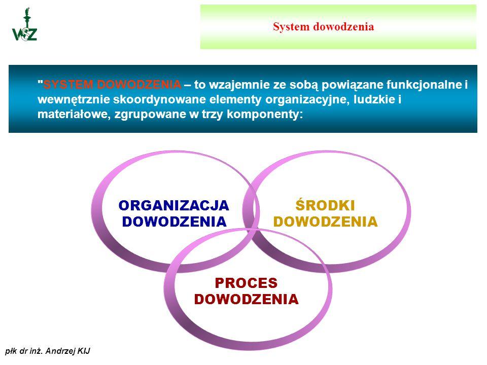 """płk dr inż. Andrzej KIJ """"Zintegrowany system, obejmujący doktrynę, procedury, struktury organizacyjne, stany osobowe, sprzęt i łączność, który zapewni"""