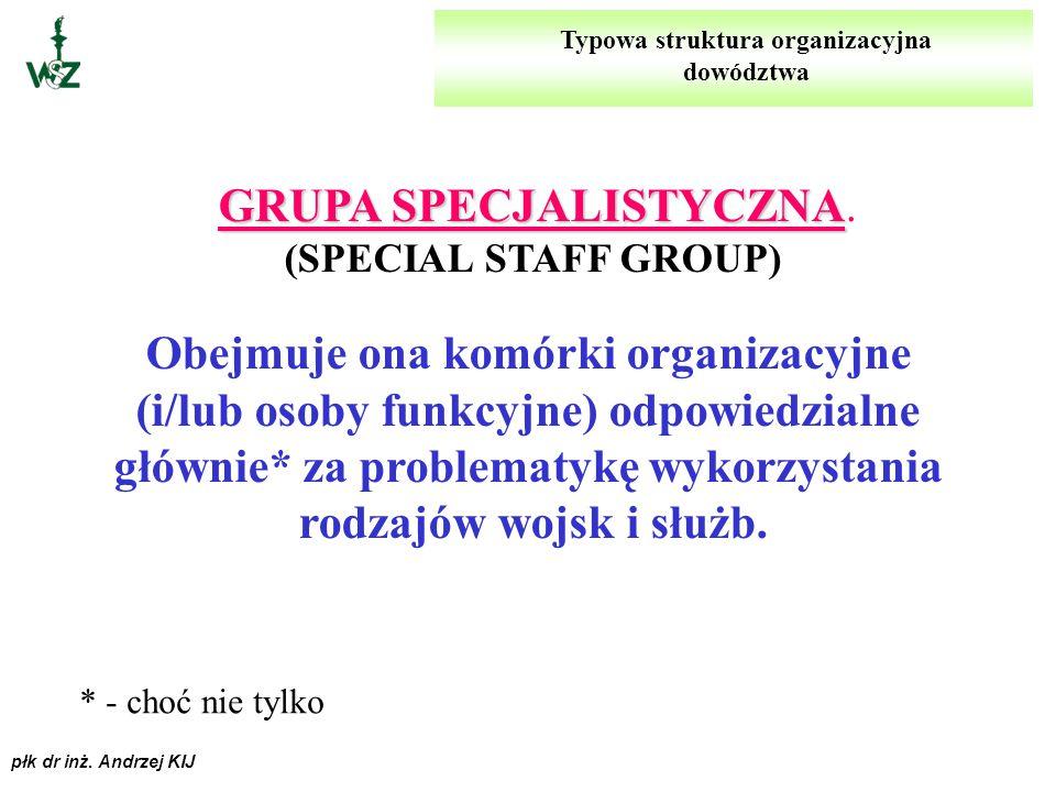 płk dr inż. Andrzej KIJ GRUPA GŁÓWNA GRUPA GŁÓWNA. (GENERAL STAFF GROUP*) Składa się z (w zależności od szczebla dowodzenia) z następujących oddziałów