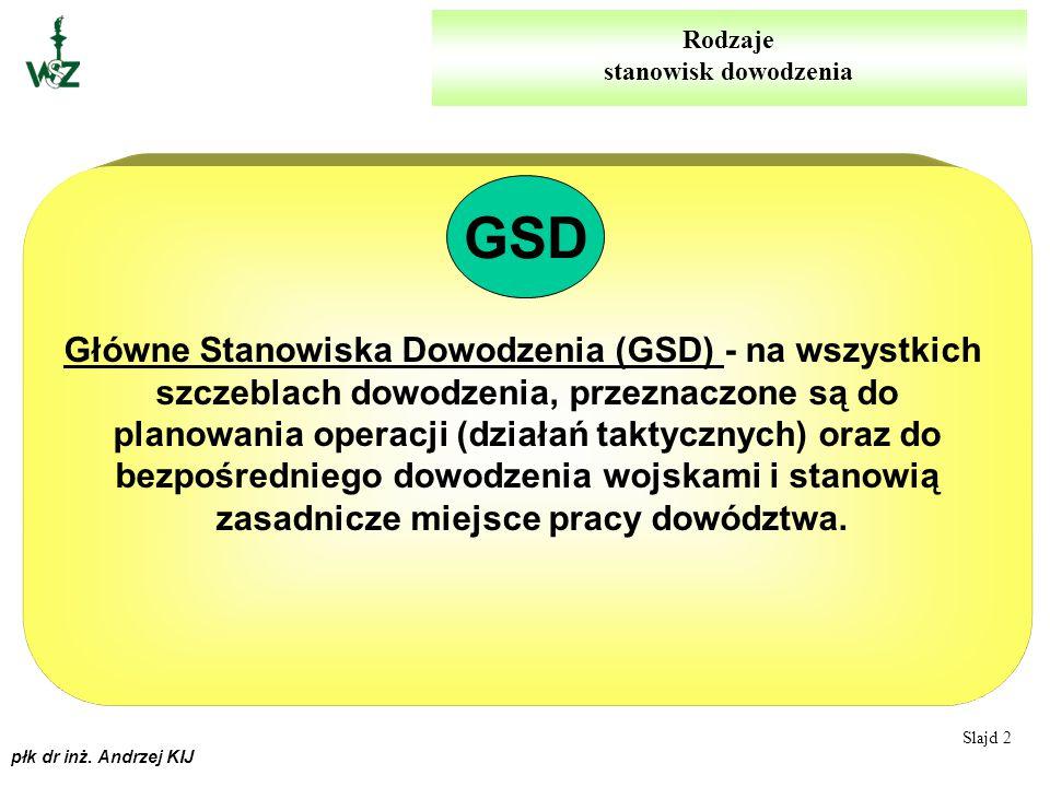 płk dr inż. Andrzej KIJ Stanowiska dowodzenia powiązane ze sobą funkcjonalnie i informacyjnie w określonym układzie poziomym i pionowym są elementami