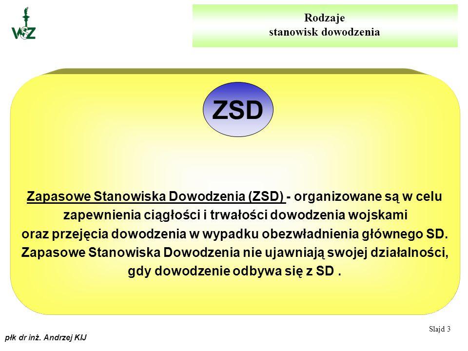 płk dr inż. Andrzej KIJ Główne Stanowiska Dowodzenia (GSD) - na wszystkich szczeblach dowodzenia, przeznaczone są do planowania operacji (działań takt