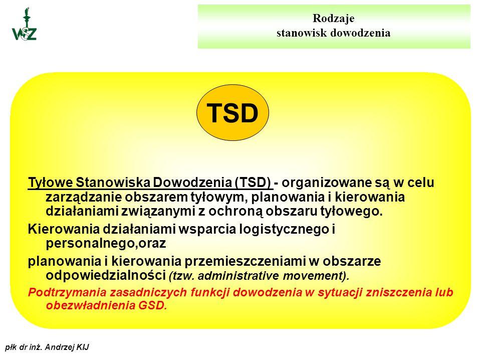 płk dr inż. Andrzej KIJ Zapasowe Stanowiska Dowodzenia (ZSD) - organizowane są w celu zapewnienia ciągłości i trwałości dowodzenia wojskami oraz przej