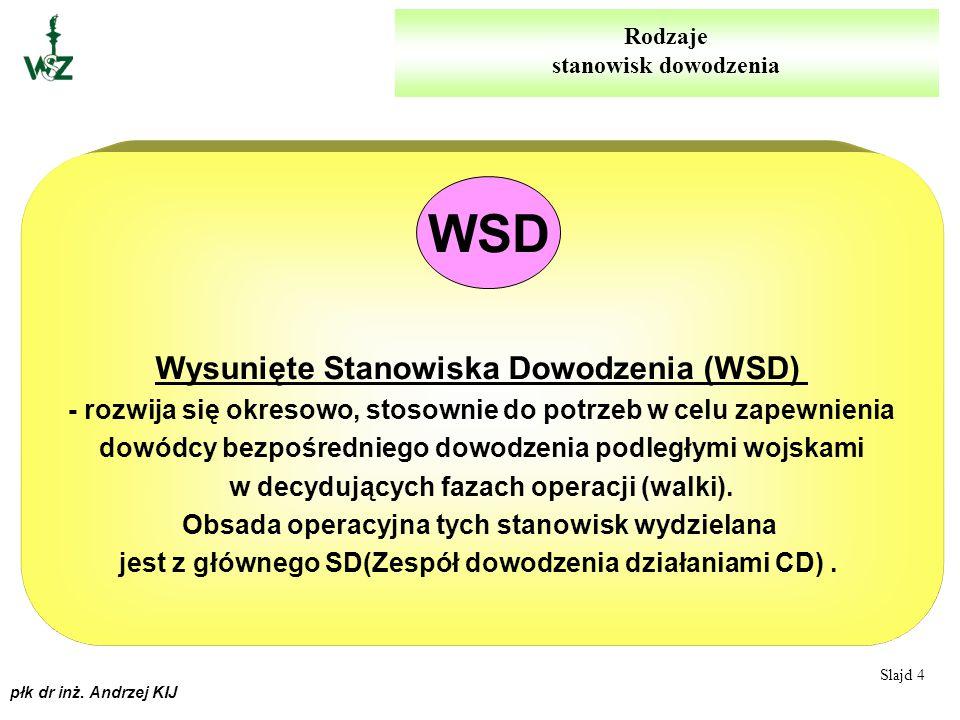 płk dr inż. Andrzej KIJ Tyłowe Stanowiska Dowodzenia (TSD) - organizowane są w celu zarządzanie obszarem tyłowym, planowania i kierowania działaniami