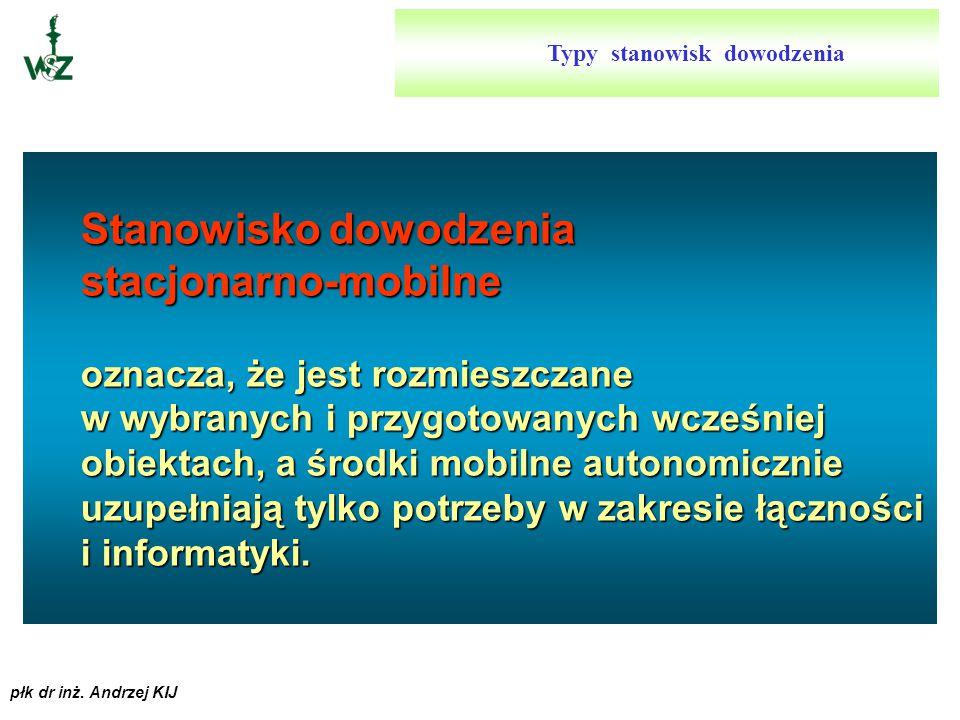 płk dr inż. Andrzej KIJ W całych Siłach Zbrojnych występować mogą następujące typy stanowisk dowodzenia: Typy stanowisk dowodzenia MOBILNE MOBILNO-STA