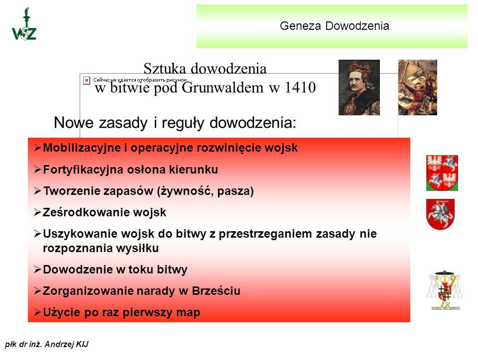 płk dr inż. Andrzej KIJ OKRES ŚREDNIOWIECZA RYCERSTWO Wódz Książe Król Geneza Dowodzenia  Strateg  Żołnierz-praktyk  Planista i organizator bitwy 