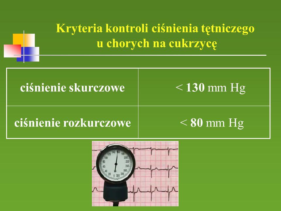 Kryteria kontroli ciśnienia tętniczego u chorych na cukrzycę ciśnienie skurczowe < 130 mm Hg ciśnienie rozkurczowe < 80 mm Hg