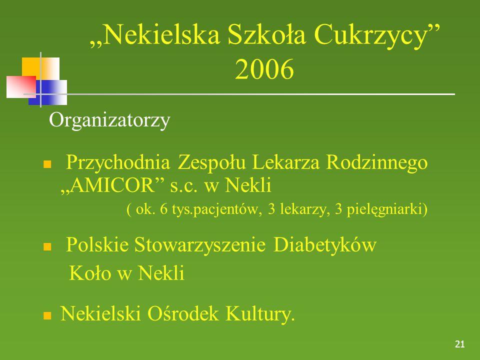 """""""Nekielska Szkoła Cukrzycy"""" 2006 Organizatorzy Przychodnia Zespołu Lekarza Rodzinnego """"AMICOR"""" s.c. w Nekli ( ok. 6 tys.pacjentów, 3 lekarzy, 3 pielęg"""
