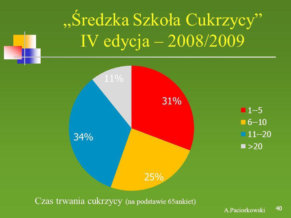 """""""Średzka Szkoła Cukrzycy"""" IV edycja – 2008/2009 40 Czas trwania cukrzycy (na podstawie 65ankiet) A.Paciorkowski"""