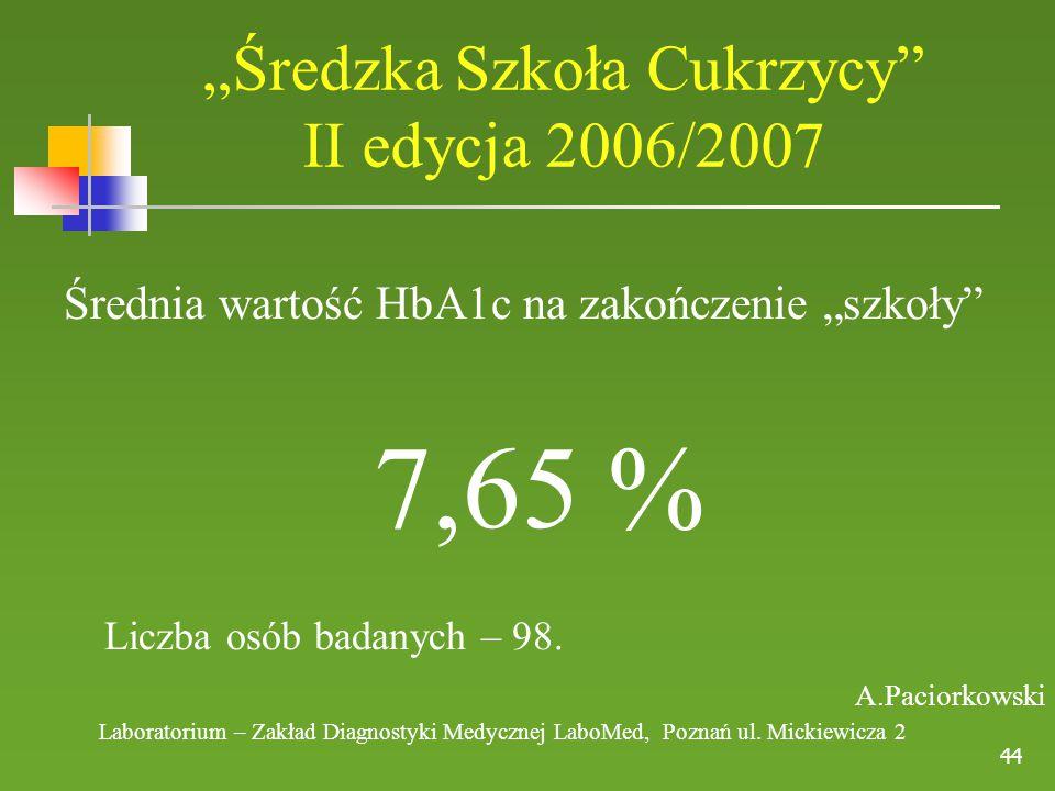 """44 Średnia wartość HbA1c na zakończenie """"szkoły 7,65 % Liczba osób badanych – 98."""