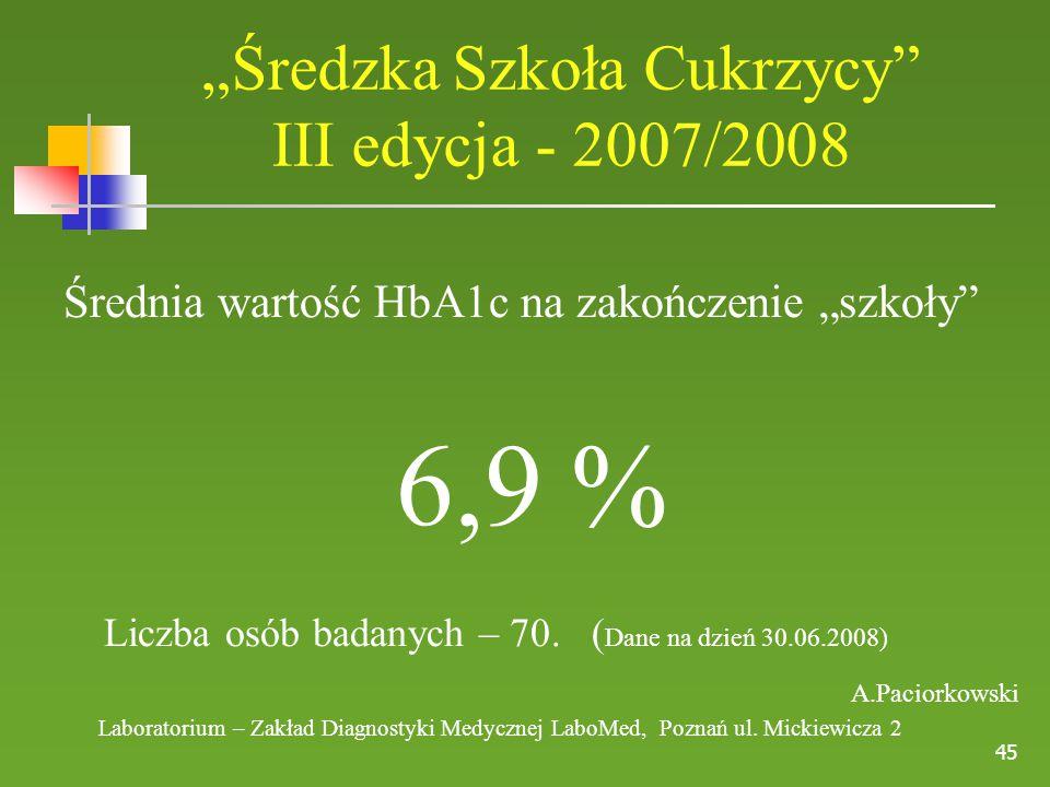 """45 Średnia wartość HbA1c na zakończenie """"szkoły"""" 6,9 % Liczba osób badanych – 70. ( Dane na dzień 30.06.2008) A.Paciorkowski Laboratorium – Zakład Dia"""