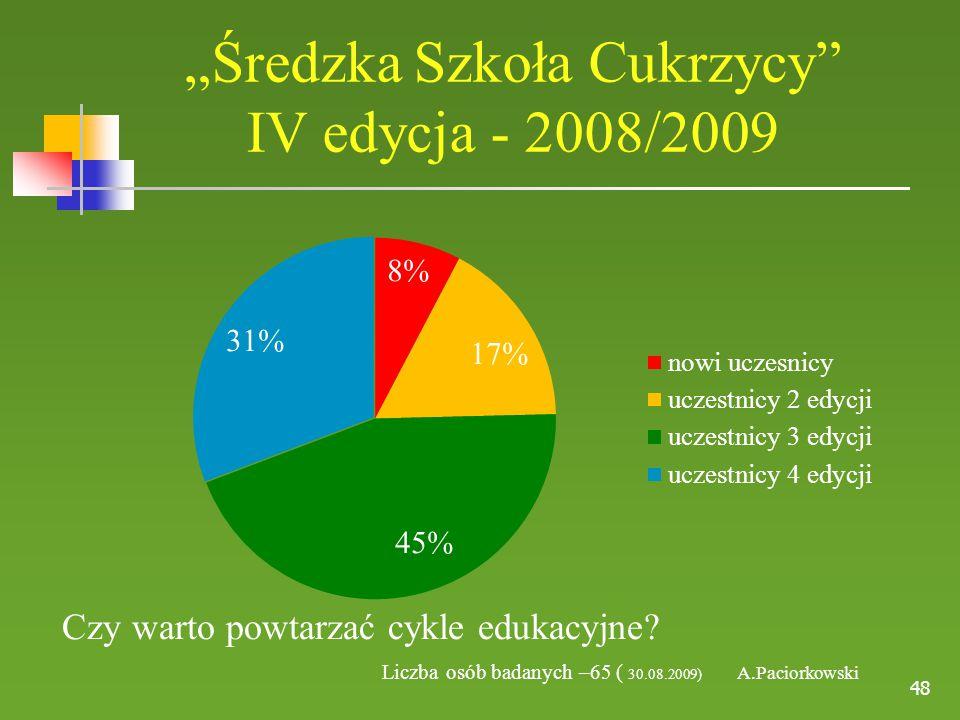 """48 Czy warto powtarzać cykle edukacyjne? Liczba osób badanych –65 ( 30.08.2009) A.Paciorkowski """"Średzka Szkoła Cukrzycy"""" IV edycja - 2008/2009"""