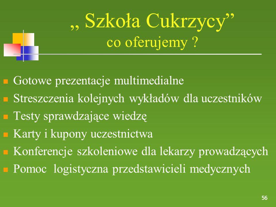 """"""" Szkoła Cukrzycy co oferujemy ."""