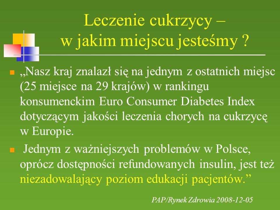 """Leczenie cukrzycy – w jakim miejscu jesteśmy ? """"Nasz kraj znalazł się na jednym z ostatnich miejsc (25 miejsce na 29 krajów) w rankingu konsumenckim E"""