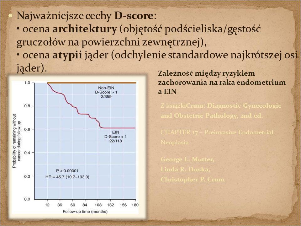 Najważniejsze cechy D-score: ocena architektury (objętość podścieliska/gęstość gruczołów na powierzchni zewnętrznej), ocena atypii jąder (odchylenie s
