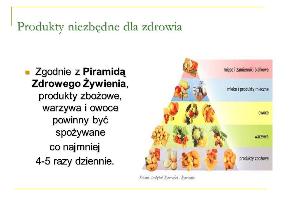 Produkty niezbędne dla zdrowia Zgodnie z Piramidą Zdrowego Żywienia, produkty zbożowe, warzywa i owoce powinny być spożywane Zgodnie z Piramidą Zdrowe