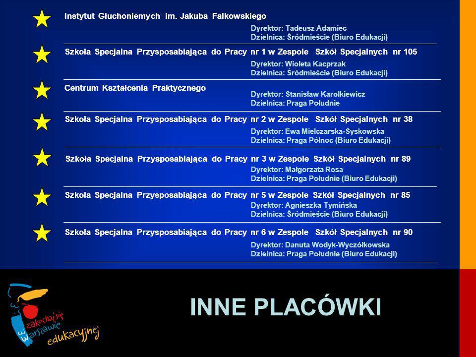 INNE PLACÓWKI Instytut Głuchoniemych im.
