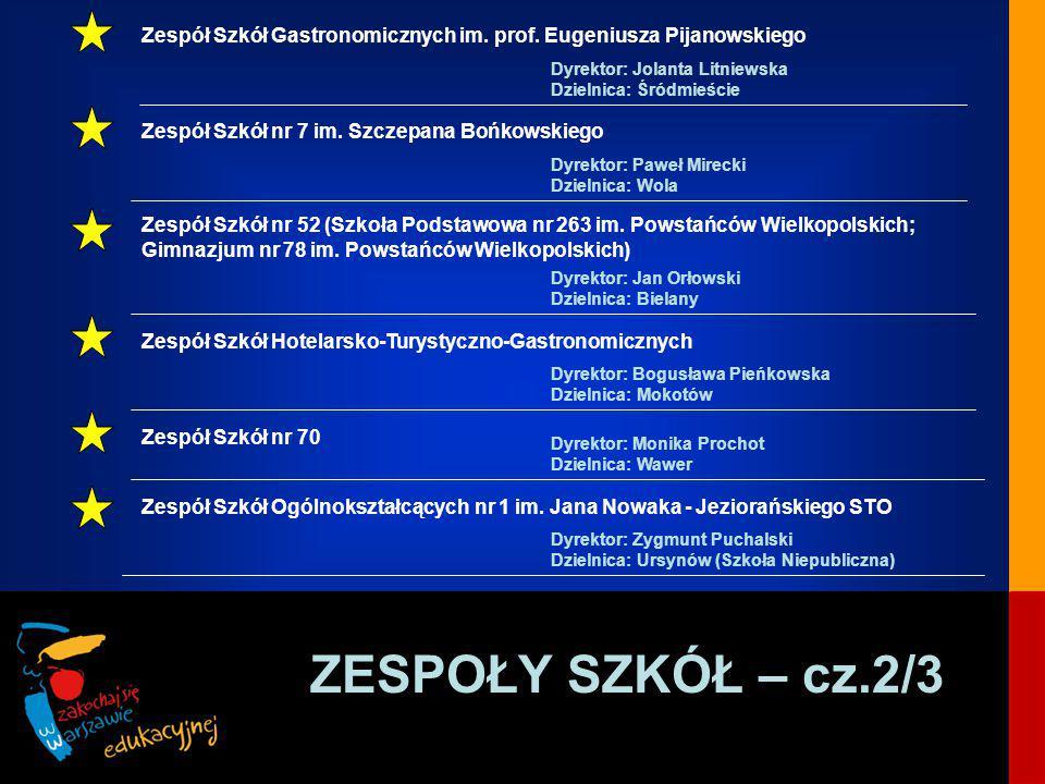 ZESPOŁY SZKÓŁ – cz.2/3 Zespół Szkół Gastronomicznych im.