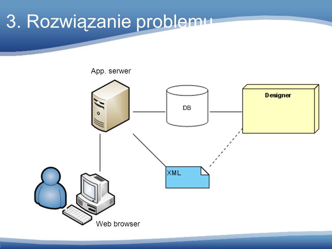 Grafika z dodatkiem konfiguratora ++i++ System testowy System produkcyjny Transporty jak w SAP App.