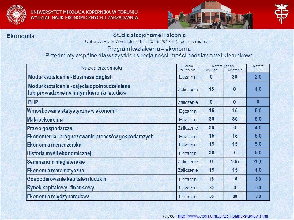Ekonomia Nazwa przedmiotu Forma zaliczenia Razem godzinRazem WykładĆwiczeniaECTS Moduł kształcenia - Business English Egzamin 0302,0 Moduł kształcenia - zajęcia ogólnouczelniane lub prowadzone na innym kierunku studiów Zaliczenie 4504,0 BHP Zaliczenie 000 Wnioskowanie statystyczne w ekonomii Egzamin 15 5,0 Makroekonomia Egzamin 30 8,0 Prawo gospodarcze Zaliczenie 3004,0 Ekonometria i prognozowanie procesów gospodarczych Egzamin 15 5,0 Ekonomia menedżerska Egzamin 15 5,0 Historia myśli ekonomicznej Egzamin 30 05,0 Seminarium magisterskie Zaliczenie 010520,0 Ekonomia matematyczna Zaliczenie 15 4,0 Gospodarowanie kapitałem ludzkim Egzamin 15 5,0 Rynek kapitałowy i finansowy Egzamin 3005,0 Ekonomia międzynarodowa Egzamin 30 8,0 Studia stacjonarne II stopnia Uchwała Rady Wydziału z dnia 20.06.2012 r.