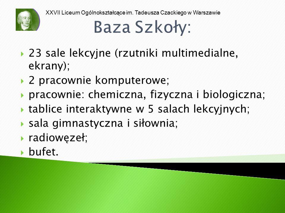XXVII Liceum Ogólnokształcące im. Tadeusza Czackiego w Warszawie Baza Szkoły:  23 sale lekcyjne (rzutniki multimedialne, ekrany);  2 pracownie kompu