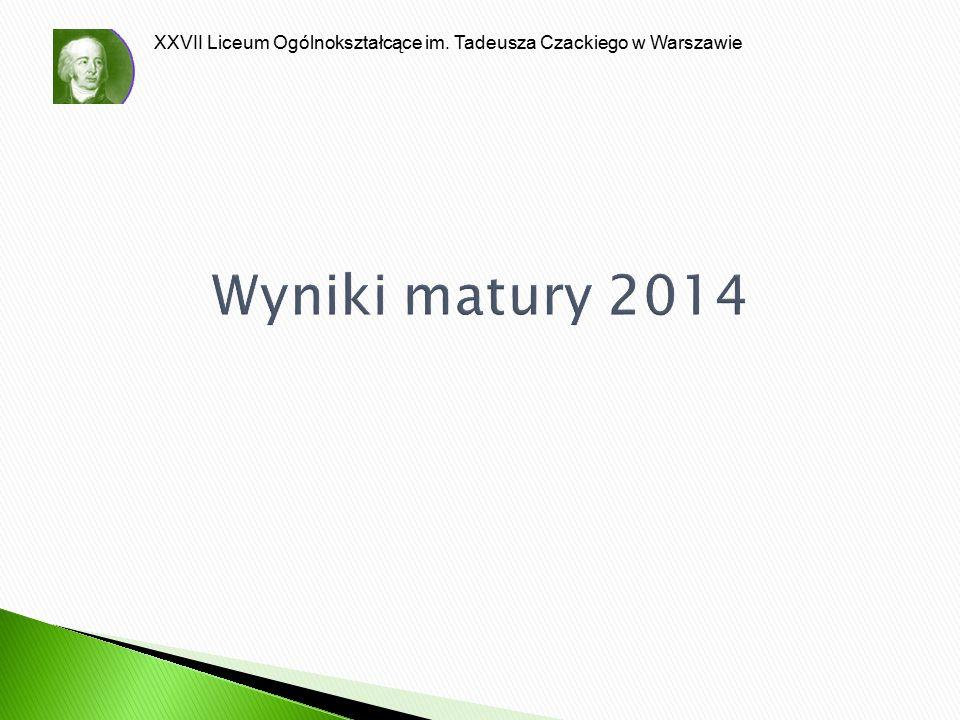XXVII Liceum Ogólnokształcące im. Tadeusza Czackiego w Warszawie Wyniki matury 2014