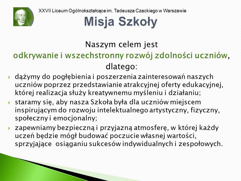 XXVII Liceum Ogólnokształcące im. Tadeusza Czackiego w Warszawie Naszym celem jest odkrywanie i wszechstronny rozwój zdolności uczniów, dlatego:  dąż