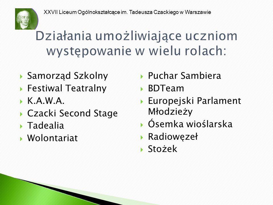 XXVII Liceum Ogólnokształcące im. Tadeusza Czackiego w Warszawie Działania umożliwiające uczniom występowanie w wielu rolach:  Samorząd Szkolny  Fes