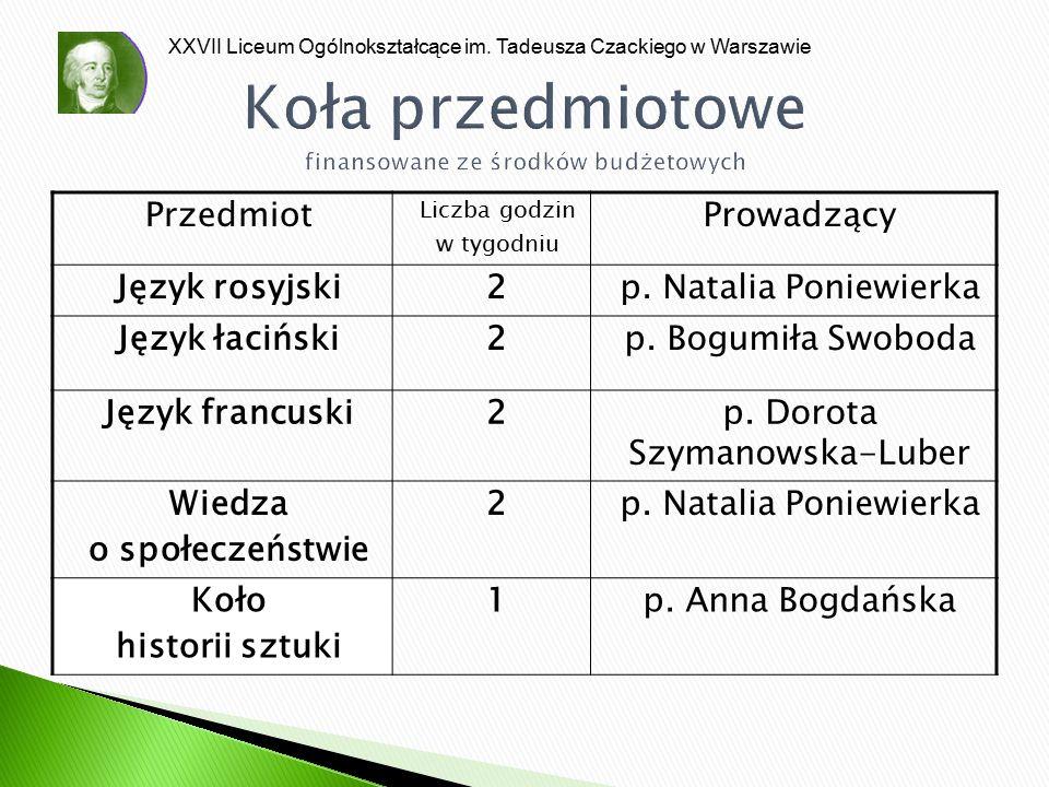 XXVII Liceum Ogólnokształcące im. Tadeusza Czackiego w Warszawie Koła przedmiotowe finansowane ze środków budżetowych Przedmiot Liczba godzin w tygodn