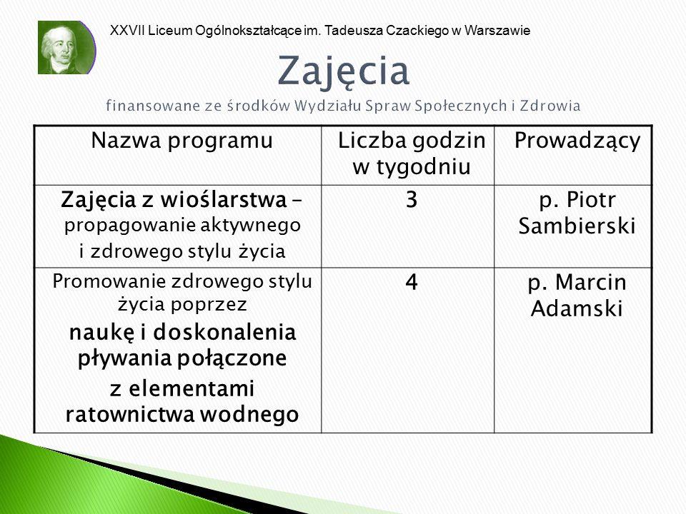 XXVII Liceum Ogólnokształcące im. Tadeusza Czackiego w Warszawie Zajęcia finansowane ze środków Wydziału Spraw Społecznych i Zdrowia Nazwa programuLic