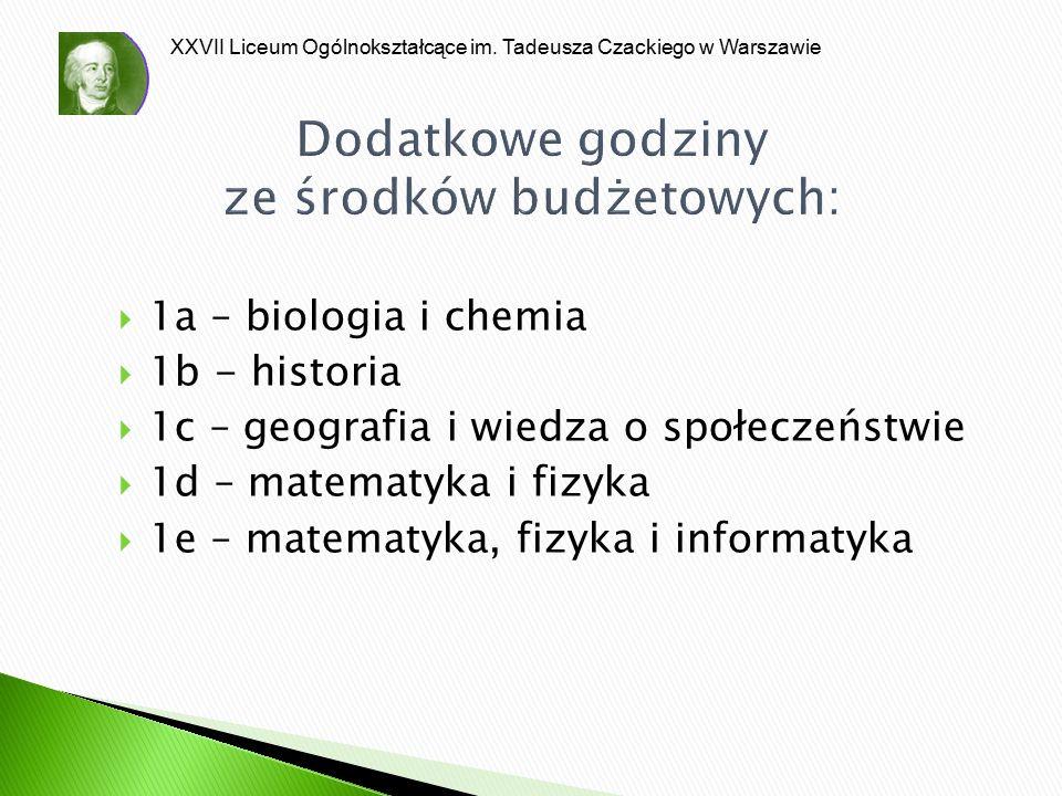 XXVII Liceum Ogólnokształcące im. Tadeusza Czackiego w Warszawie Dodatkowe godziny ze środków budżetowych:  1a – biologia i chemia  1b - historia 