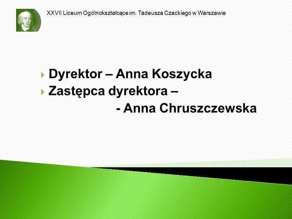 XXVII Liceum Ogólnokształcące im.Tadeusza Czackiego w Warszawie Wychowawcy klas:  1a – p.