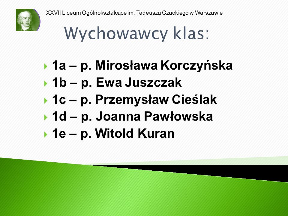 XXVII Liceum Ogólnokształcące im. Tadeusza Czackiego w Warszawie Wychowawcy klas:  1a – p. Mirosława Korczyńska  1b – p. Ewa Juszczak  1c – p. Prze