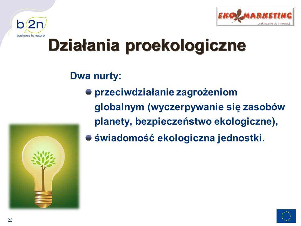 22 Działania proekologiczne Dwa nurty: przeciwdziałanie zagrożeniom globalnym (wyczerpywanie się zasobów planety, bezpieczeństwo ekologiczne), świadomość ekologiczna jednostki.