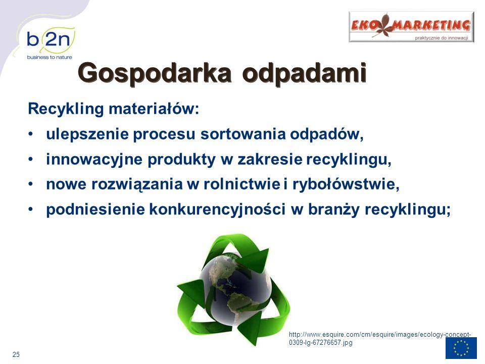 25 Gospodarka odpadami Recykling materiałów: ulepszenie procesu sortowania odpadów, innowacyjne produkty w zakresie recyklingu, nowe rozwiązania w rolnictwie i rybołówstwie, podniesienie konkurencyjności w branży recyklingu; http://www.esquire.com/cm/esquire/images/ecology-concept- 0309-lg-67276657.jpg