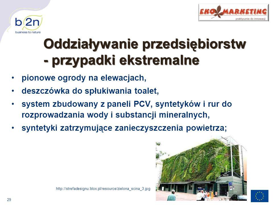 29 pionowe ogrody na elewacjach, deszczówka do spłukiwania toalet, system zbudowany z paneli PCV, syntetyków i rur do rozprowadzania wody i substancji mineralnych, syntetyki zatrzymujące zanieczyszczenia powietrza; http://strefadesignu.blox.pl/resource/zielona_scina_3.jpg Oddziaływanie przedsiębiorstw - przypadki ekstremalne