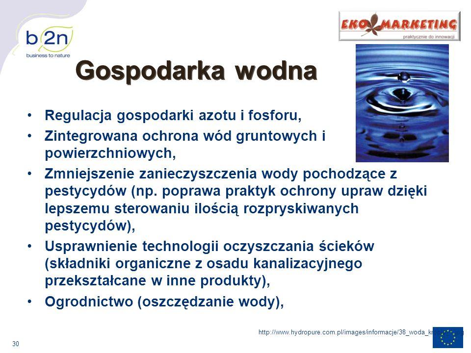 30 Gospodarka wodna Regulacja gospodarki azotu i fosforu, Zintegrowana ochrona wód gruntowych i powierzchniowych, Zmniejszenie zanieczyszczenia wody pochodzące z pestycydów (np.