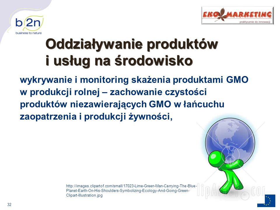 32 Oddziaływanie produktów i usług na środowisko wykrywanie i monitoring skażenia produktami GMO w produkcji rolnej – zachowanie czystości produktów niezawierających GMO w łańcuchu zaopatrzenia i produkcji żywności, http://images.clipartof.com/small/17023-Lime-Green-Man-Carrying-The-Blue- Planet-Earth-On-His-Shoulders-Symbolizing-Ecology-And-Going-Green- Clipart-Illustration.jpg