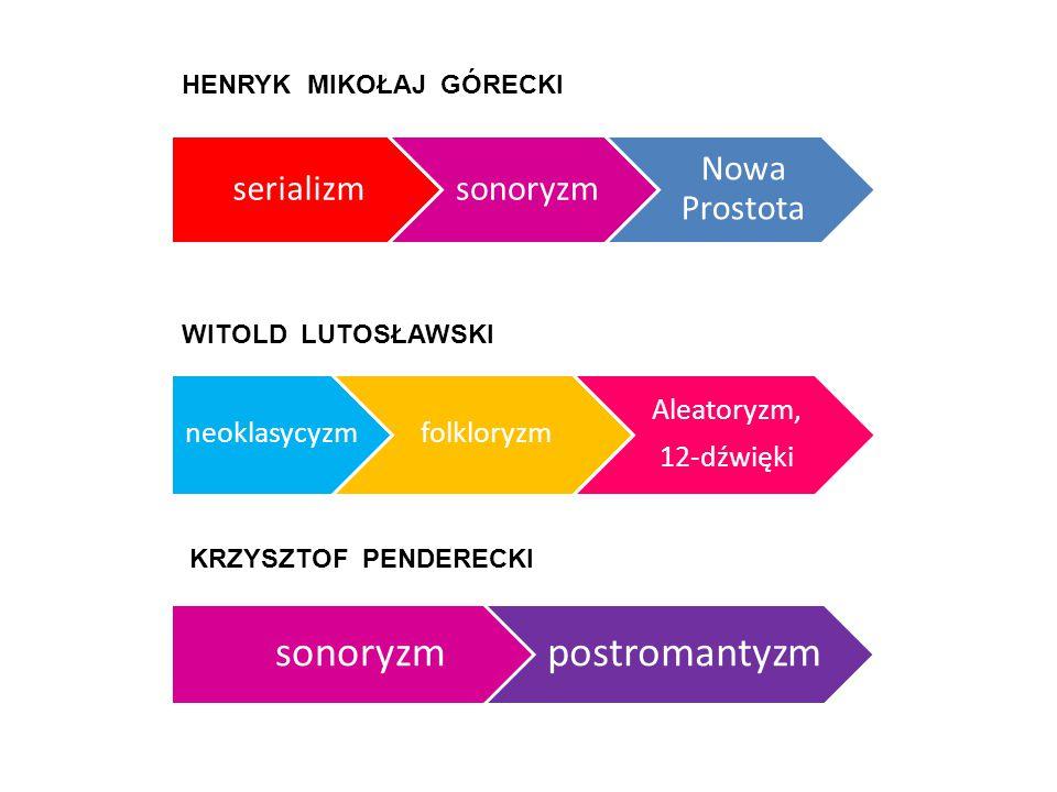 serializmsonoryzm Nowa Prostota neoklasycyzmfolkloryzm Aleatoryzm, 12-dźwięki sonoryzmpostromantyzm HENRYK MIKOŁAJ GÓRECKI WITOLD LUTOSŁAWSKI KRZYSZTO
