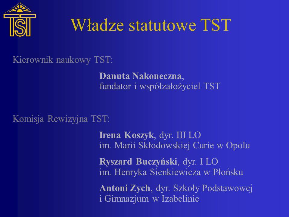 Władze statutowe TST Kierownik naukowy TST: Danuta Nakoneczna, fundator i współzałożyciel TST Komisja Rewizyjna TST: Irena Koszyk, dyr.