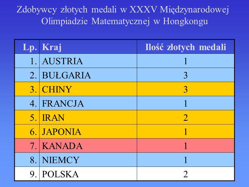 Lp.KrajIlość złotych medali 1.AUSTRIA1 2.BUŁGARIA3 3.CHINY3 4.FRANCJA1 5.IRAN2 6.JAPONIA1 7.KANADA1 8.NIEMCY1 9.POLSKA2 Zdobywcy złotych medali w XXXV Międzynarodowej Olimpiadzie Matematycznej w Hongkongu