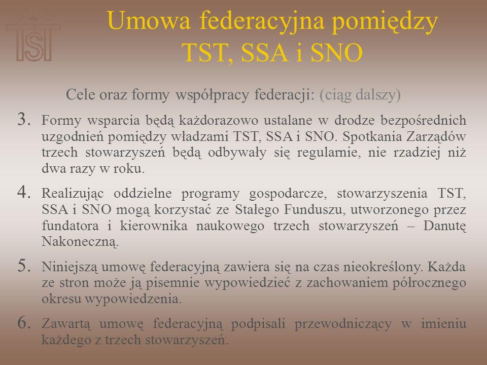 Cele oraz formy współpracy federacji: (ciąg dalszy) 3.