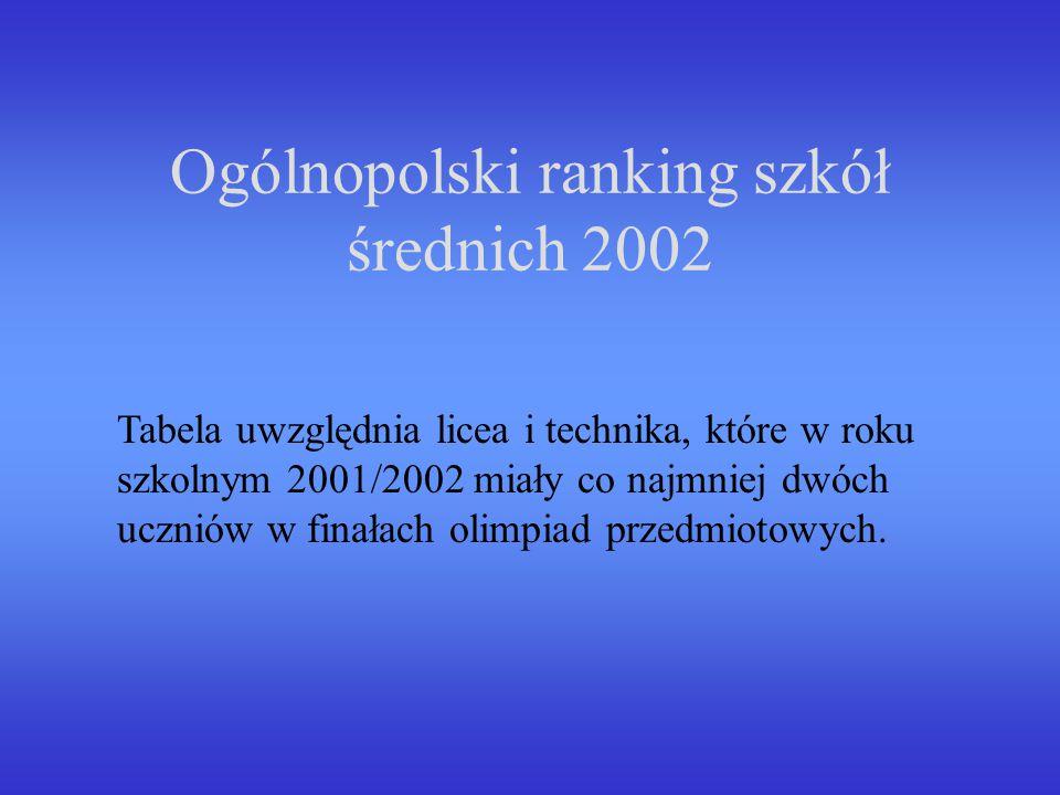 Ogólnopolski ranking szkół średnich 2002 Tabela uwzględnia licea i technika, które w roku szkolnym 2001/2002 miały co najmniej dwóch uczniów w finałach olimpiad przedmiotowych.