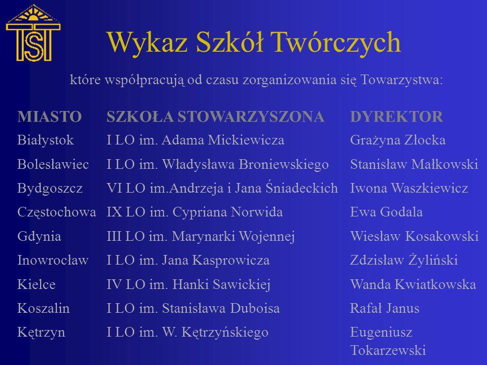 Wykaz Szkół Twórczych które współpracują od czasu zorganizowania się Towarzystwa: MIASTOSZKOŁA STOWARZYSZONADYREKTOR BiałystokI LO im.