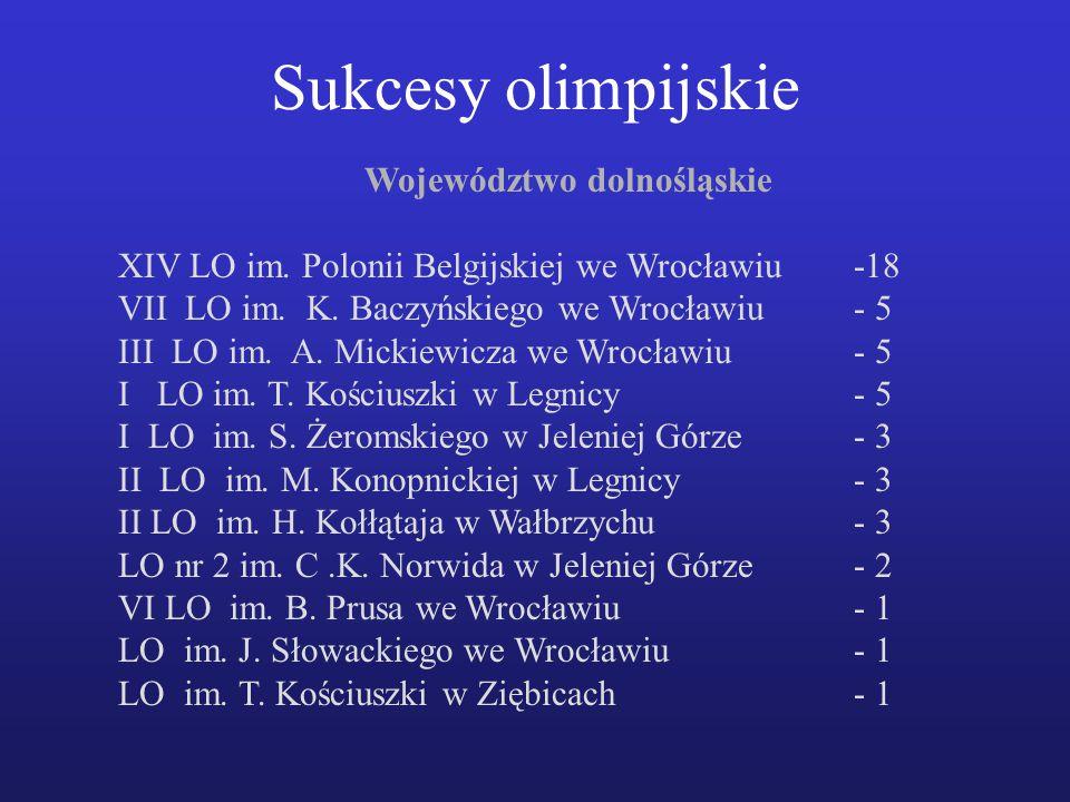 Sukcesy olimpijskie Województwo dolnośląskie XIV LO im.